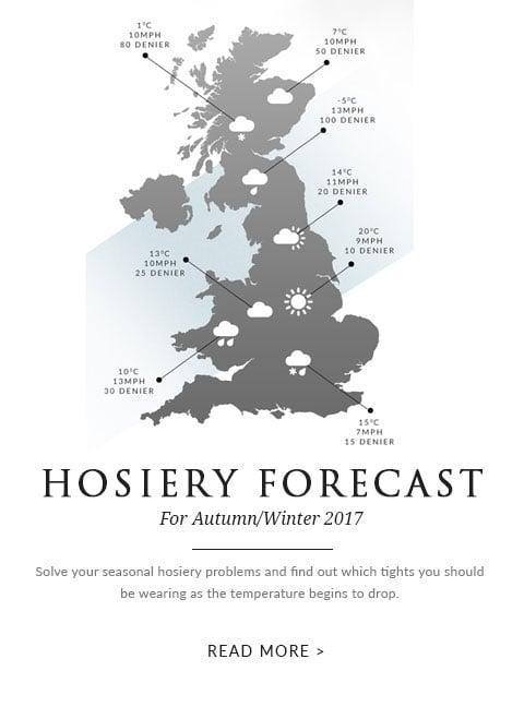 Hosiery Forecast